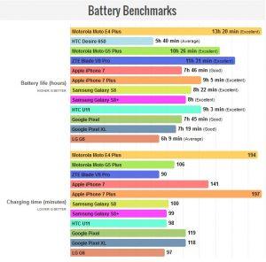 xxxxxxxxx 300x296 - باتری موبایل موتورولا Moto E4 Plus با کد فنی HE50