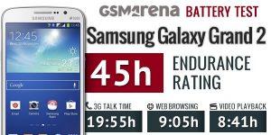 باتری موبایل سامسونگ Grand 2