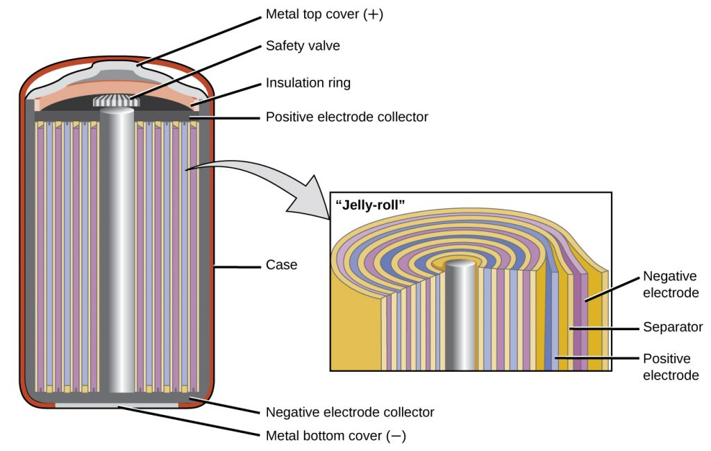 CNX Chem 17 05 NiCd 1024x650 - انواع باتری ها (قسمت دوم)