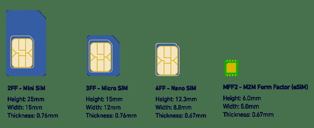 1 esim explainer 1024x417 - eSIM آینده ی سیم کارت هارا بهتر بشناسید